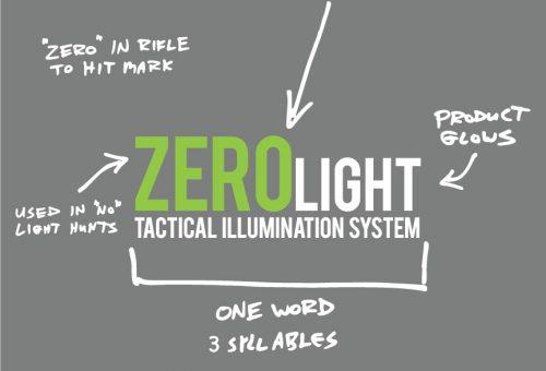 Zerolight